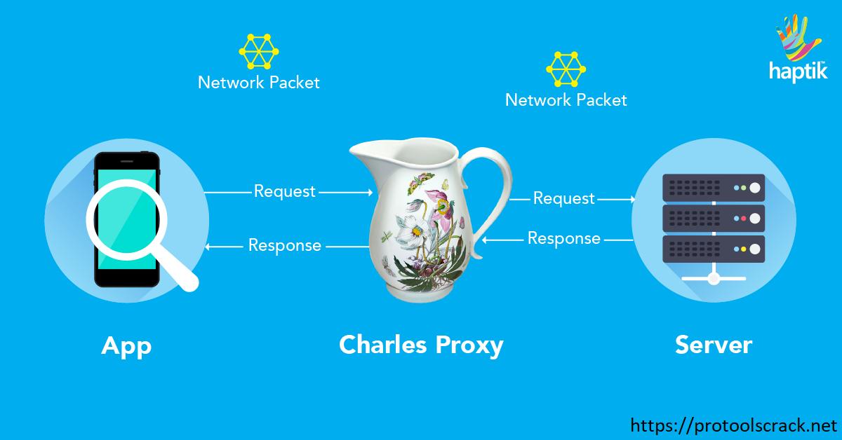 Charles Proxy Crack